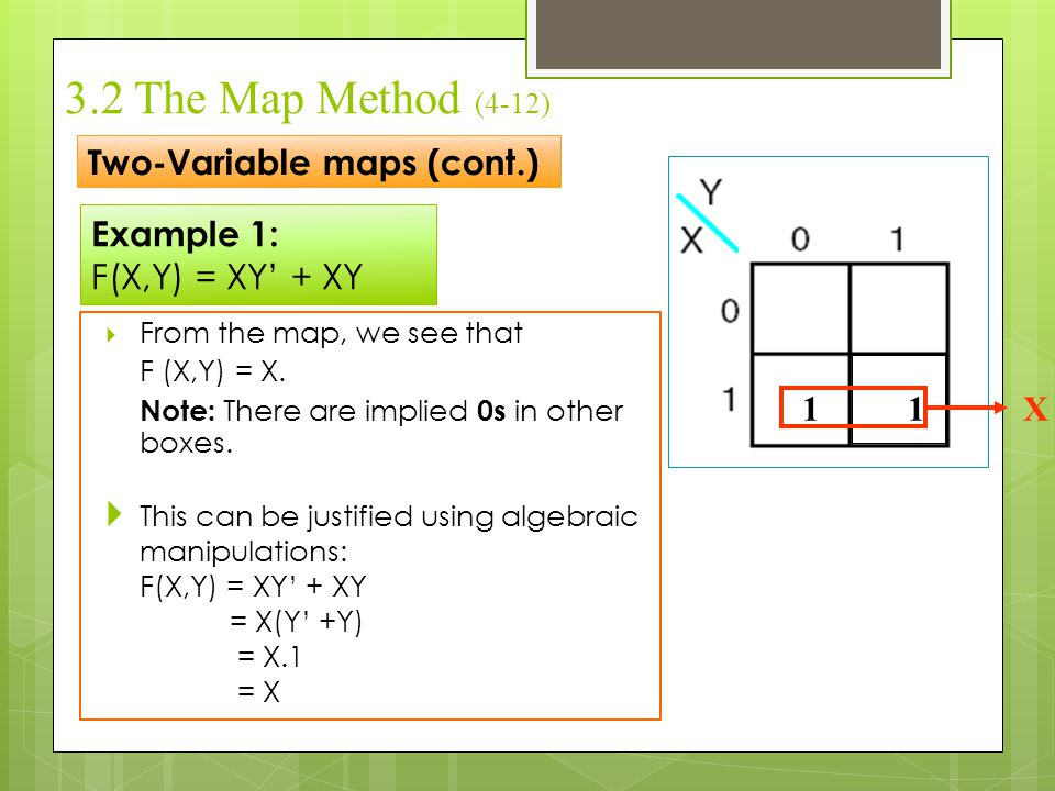 Example 2: G(x,y) = m1 + m2 + m3 Two-Variable maps (cont.) 3.2 The Map Method (5-12)  G(x,y) = m1 + m2 + m3 = X'Y + XY' + XY  From the map, we can see that : G = X + Y 1 11 X Y