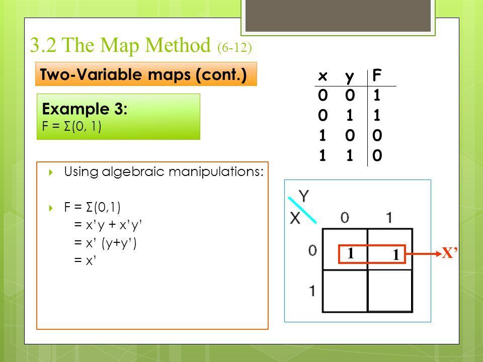 Example 3: F = Σ(0, 1) Two-Variable maps (cont.) 3.2 The Map Method (6-12)  Using algebraic manipulations:  F = Σ(0,1) = x'y + x'y' = x' (y+y') = x'