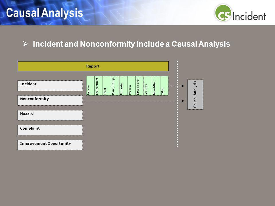 Causal Analysis Incident Nonconformity Hazard Complaint Report Improvement Opportunity Injuries Environment Near-Miss Theft Security Property Process Plant / Equip.