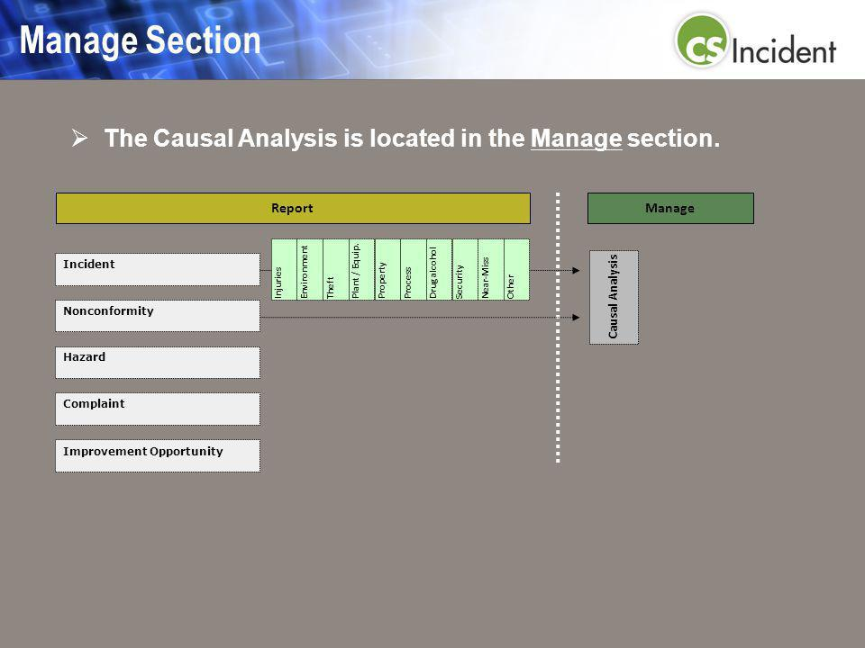 Manage Section Causal Analysis Incident Nonconformity Hazard Complaint Report Improvement Opportunity Manage Injuries Environment Near-Miss Theft Secu