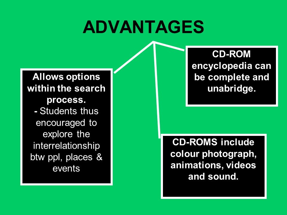 ADVANTAGES CD-ROM encyclopedia can be complete and unabridge.