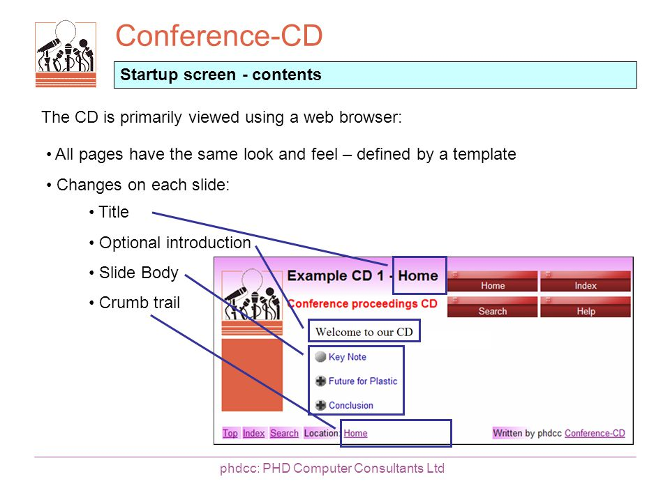 Conference-CD phdcc: PHD Computer Consultants Ltd Startup screen - contents The CD is primarily viewed using a web browser: All pages have the same look and feel – defined by a template Changes on each slide: Title Optional introduction Slide Body Crumb trail