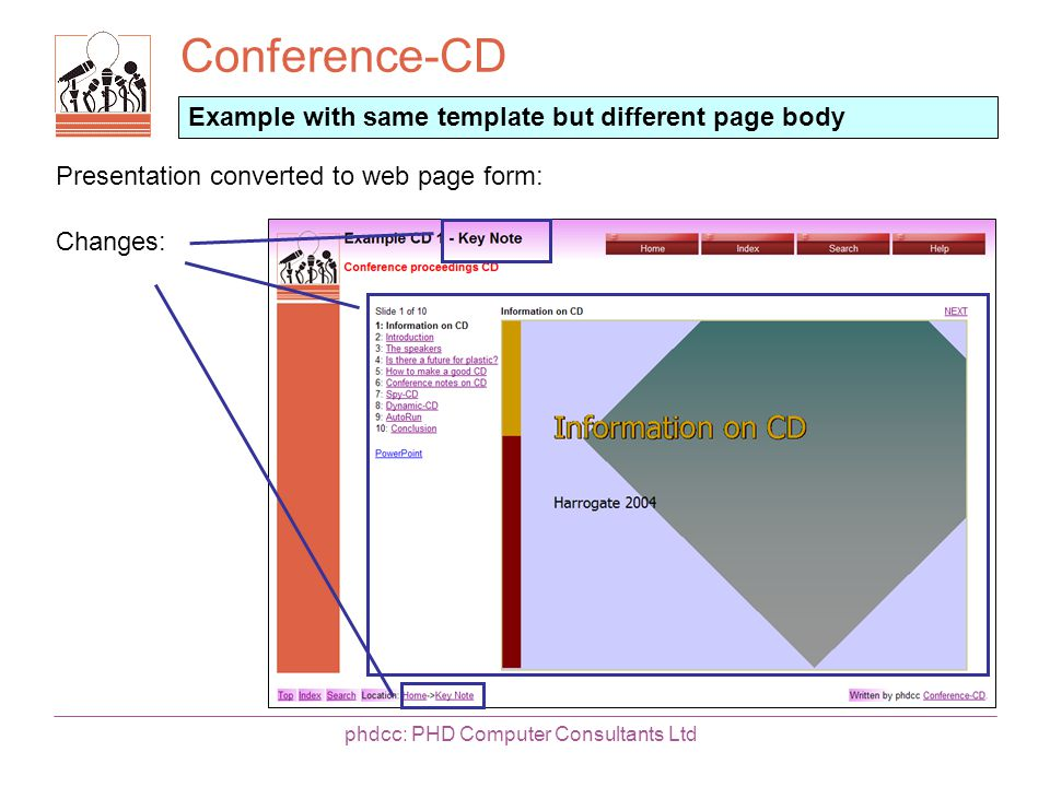 Conference-CD phdcc: PHD Computer Consultants Ltd Example with same template but different page body Changes: Presentation converted to web page form: