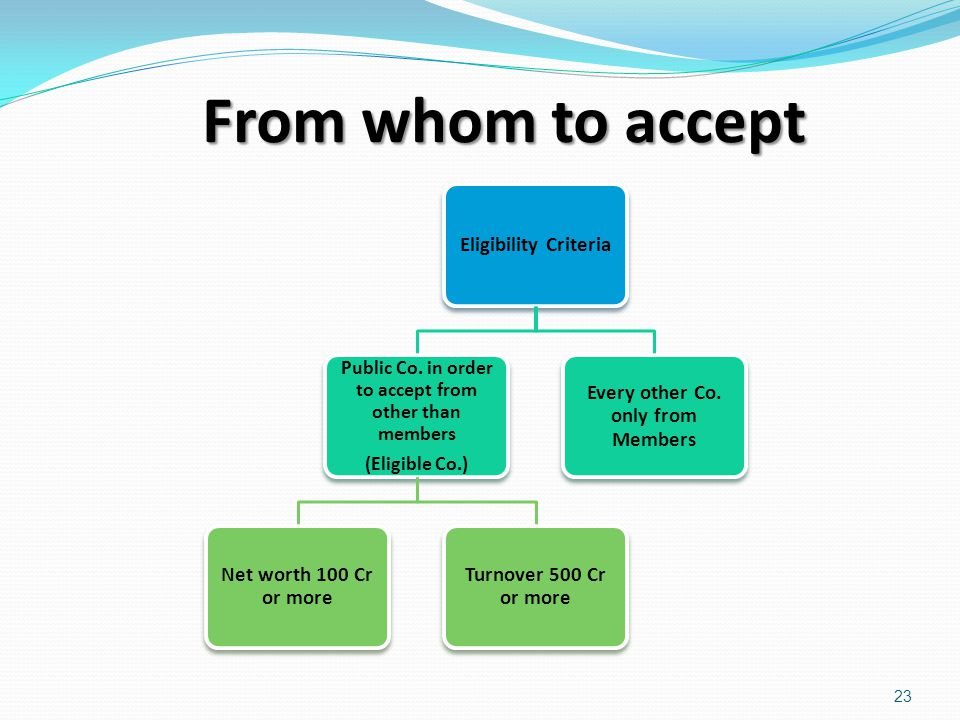 From whom to accept 23 Eligibility Criteria Public Co. in order to accept from other than members (Eligible Co.) Net worth 100 Cr or more Turnover 500
