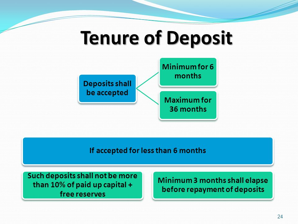 Tenure of Deposit 24 Deposits shall be accepted Minimum for 6 months Maximum for 36 months If accepted for less than 6 months Such deposits shall not