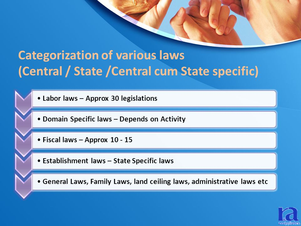Categorization of various laws (Central / State /Central cum State specific) Labor laws – Approx 30 legislationsDomain Specific laws – Depends on ActivityFiscal laws – Approx 10 - 15Establishment laws – State Specific lawsGeneral Laws, Family Laws, land ceiling laws, administrative laws etc
