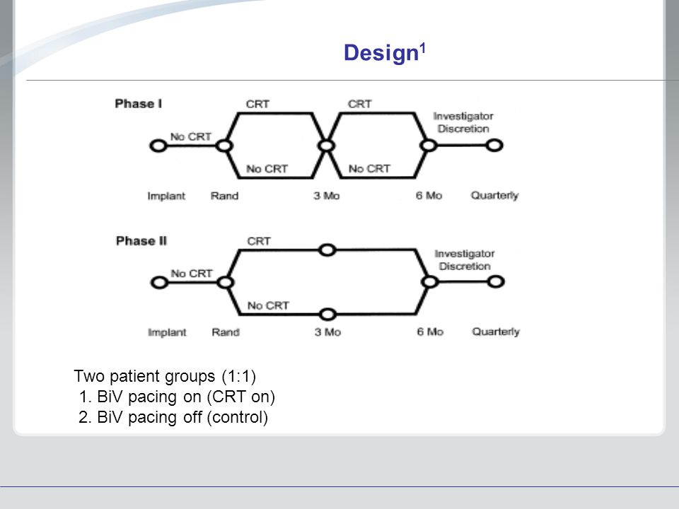 Design 1 Two patient groups (1:1) 1. BiV pacing on (CRT on) 2. BiV pacing off (control)