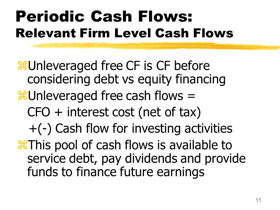 11 Periodic Cash Flows: Relevant Firm Level Cash Flows zUnleveraged free CF is CF before considering debt vs equity financing zUnleveraged free cash f