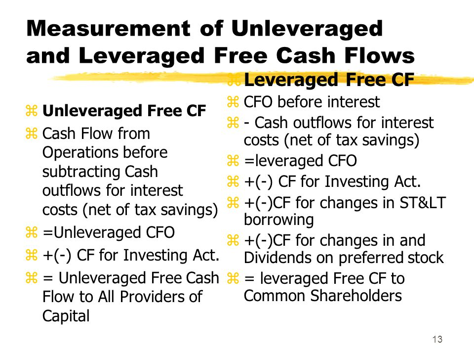 13 Measurement of Unleveraged and Leveraged Free Cash Flows zUnleveraged Free CF zCash Flow from Operations before subtracting Cash outflows for inter