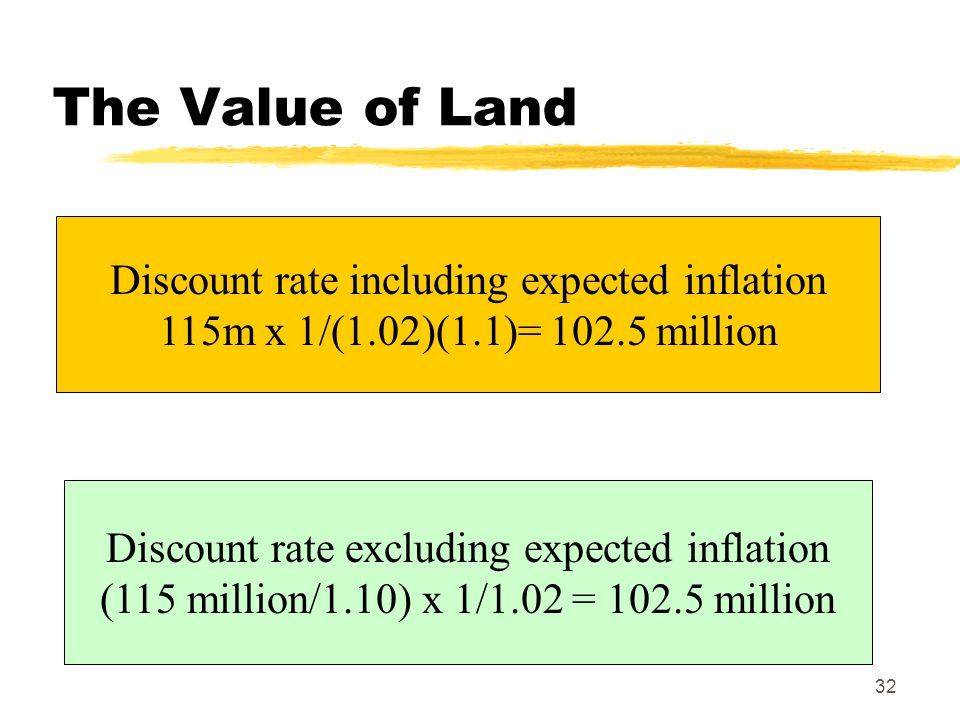 32 The Value of Land Discount rate including expected inflation 115m x 1/(1.02)(1.1)= 102.5 million Discount rate excluding expected inflation (115 mi