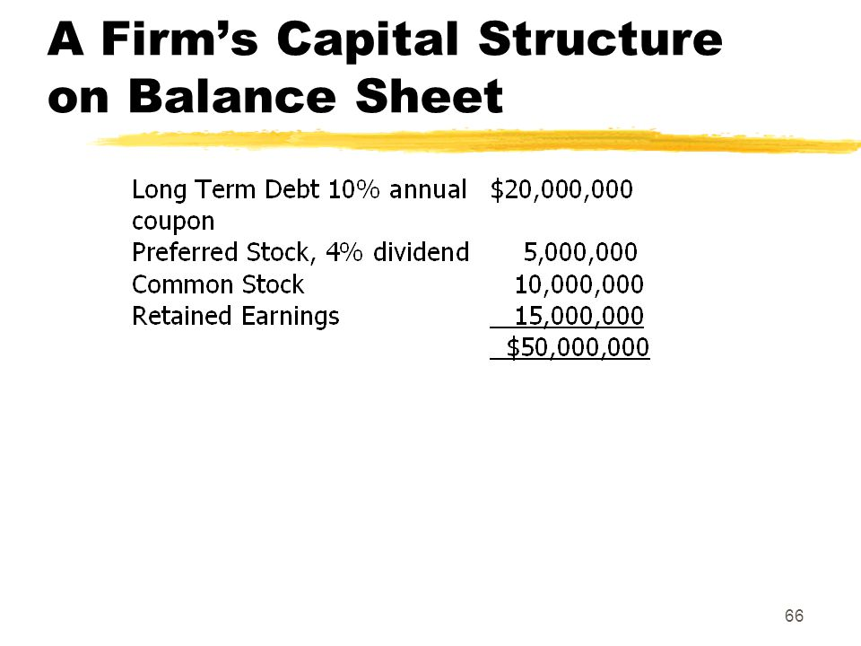 66 A Firm's Capital Structure on Balance Sheet