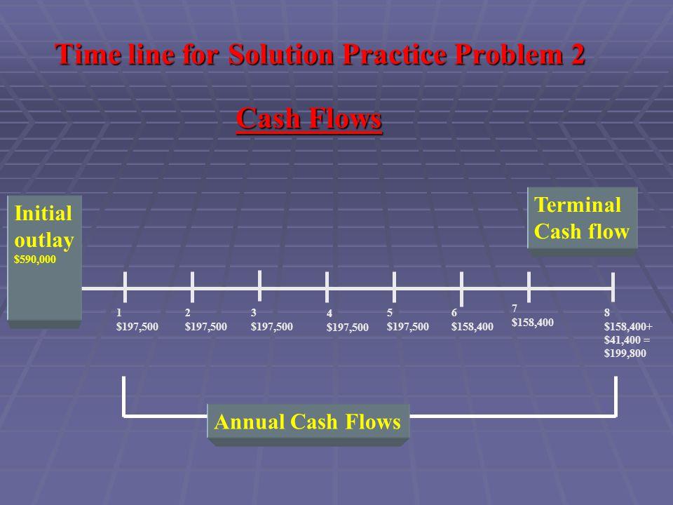 Time line for Solution Practice Problem 2 Cash Flows 01 $197,500 2 $197,500 3 $197,500 4 $197,500 5 $197,500 8 $158,400+ $41,400 = $199,800 6 $158,400 7 $158,400 Terminal Cash flow Annual Cash Flows Initial outlay $590,000