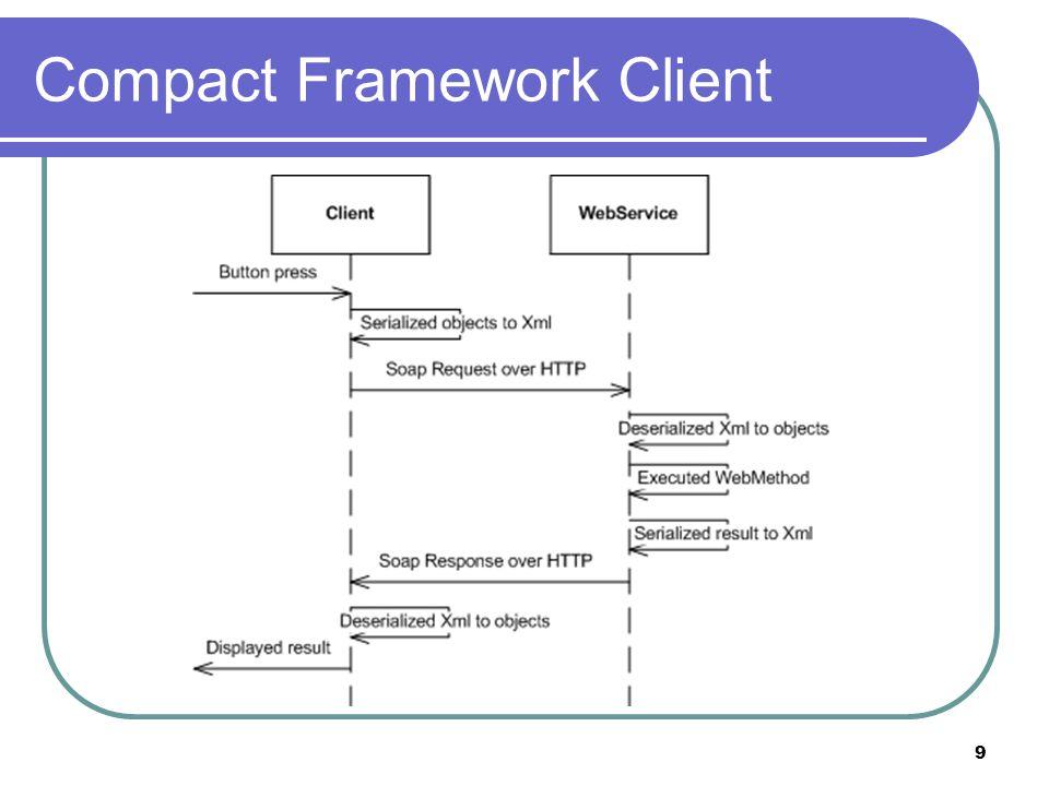 9 Compact Framework Client