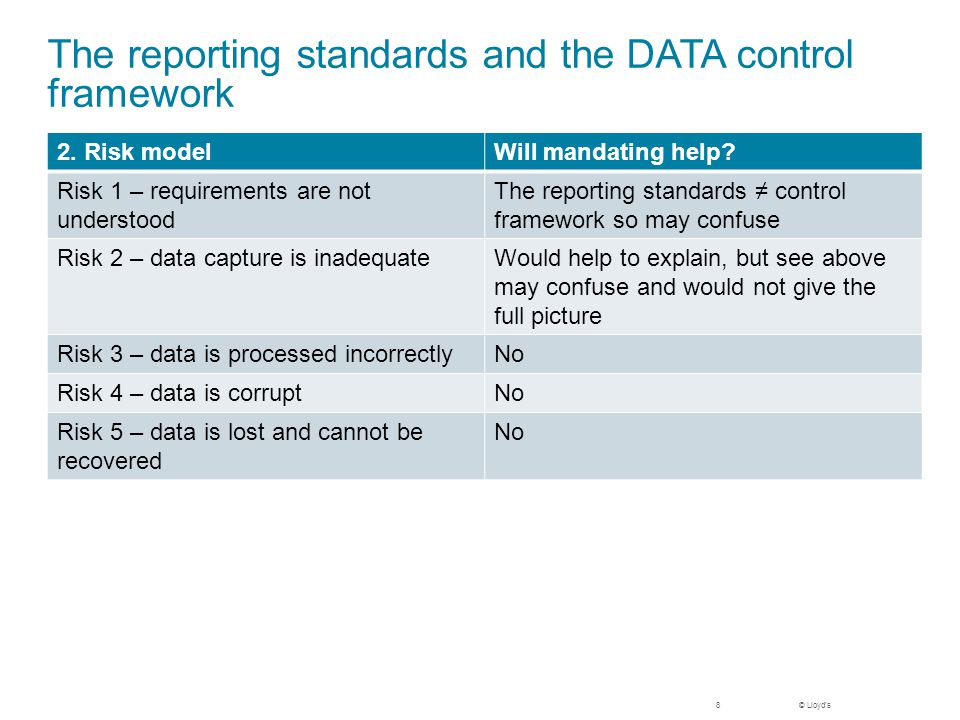© Lloyd's The reporting standards and the control framework Control Framework continued SummaryWill mandating help.