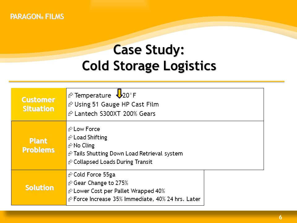 6 PARAGON ® FILMS Case Study: Cold Storage Logistics Customer Situation PlantProblems Solution Solution  Temperature 20°F  Using 51 Gauge HP Cast Film  Lantech S300XT 200% Gears  Low Force  Load Shifting  No Cling  Tails Shutting Down Load Retrieval system  Collapsed Loads During Transit  Cold Force 55ga  Gear Change to 275%  Lower Cost per Pallet Wrapped 40%  Force Increase 35% Immediate, 40% 24 hrs.