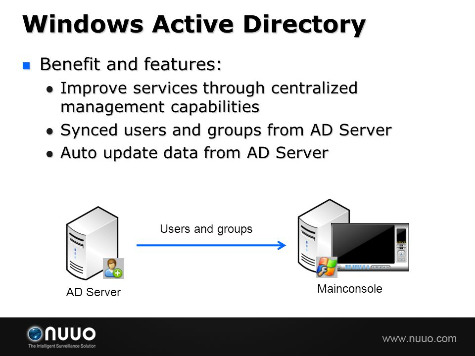 Windows Active Directory Benefit and features: Benefit and features: Improve services through centralized management capabilities Improve services through centralized management capabilities Synced users and groups from AD Server Synced users and groups from AD Server Auto update data from AD Server Auto update data from AD Server AD Server Mainconsole Users and groups