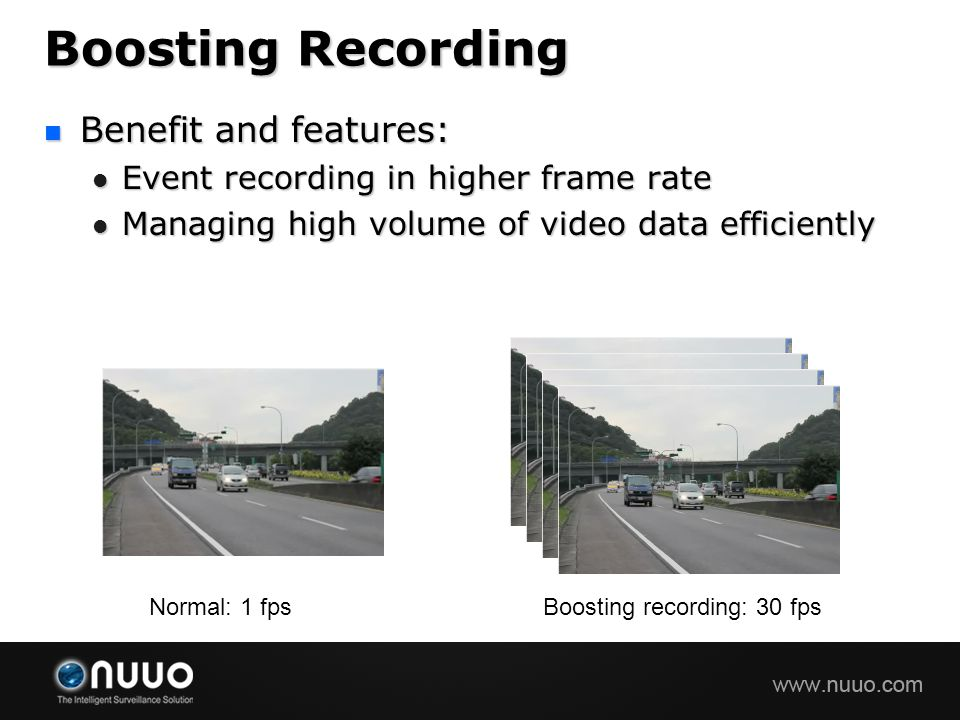 Boosting Recording Benefit and features: Benefit and features: Event recording in higher frame rate Event recording in higher frame rate Managing high volume of video data efficiently Managing high volume of video data efficiently Normal: 1 fpsBoosting recording: 30 fps