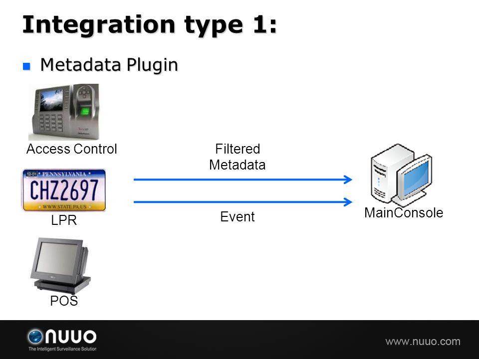 Integration type 1: Metadata Plugin Metadata Plugin MainConsole Event Filtered Metadata Access Control LPR POS