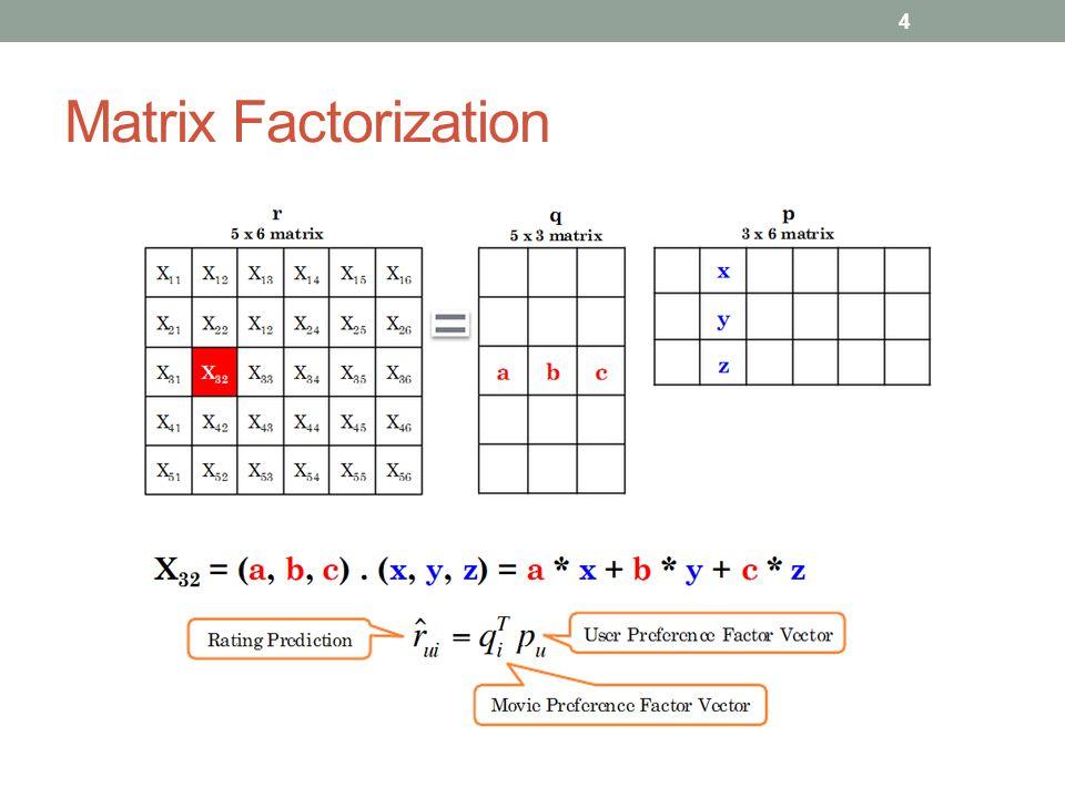 Matrix Factorization 4