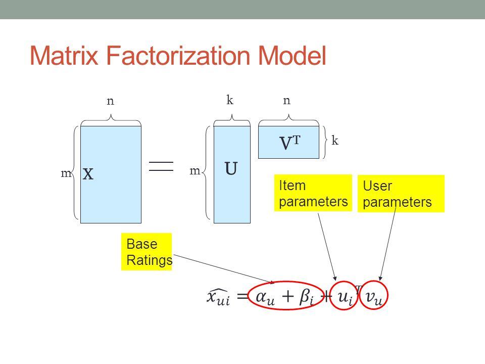 Matrix Factorization Model X m n m n U VTVT k k User parameters Item parameters Base Ratings