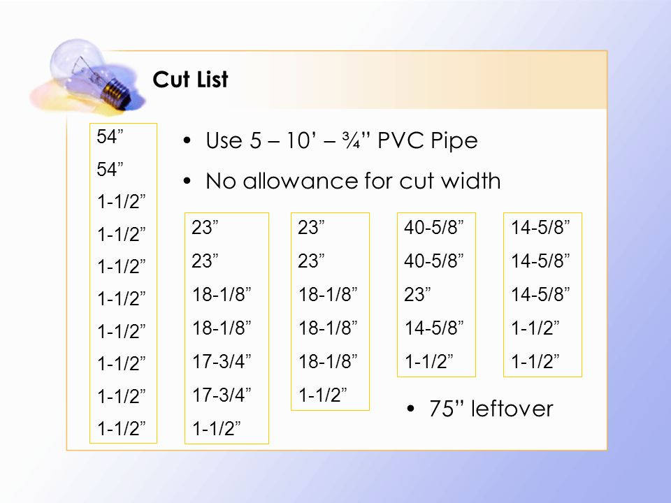 Cut List Use 5 – 10' – ¾ PVC Pipe No allowance for cut width 54 1-1/2 40-5/8 23 14-5/8 1-1/2 23 18-1/8 1-1/2 23 18-1/8 17-3/4 1-1/2 14-5/8 1-1/2 75 leftover