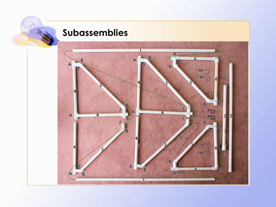 Subassemblies