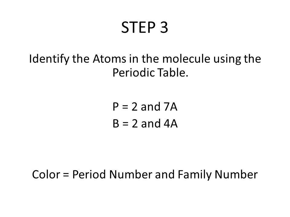 STEP 3 Identify the Atoms in the molecule using the Periodic Table.