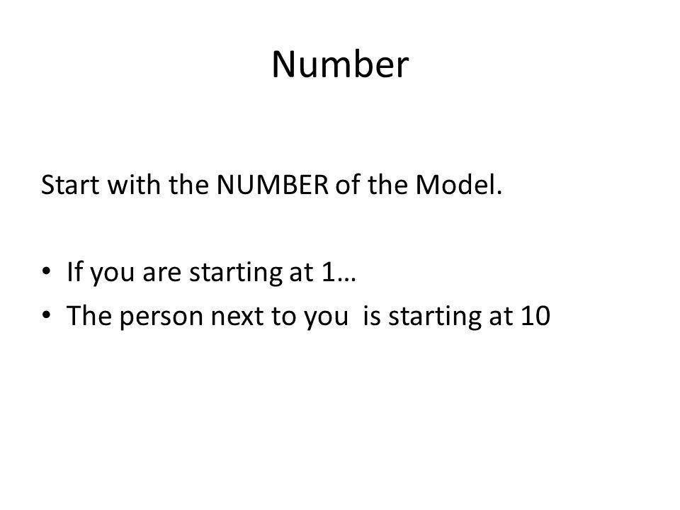 Number Start with the NUMBER of the Model.