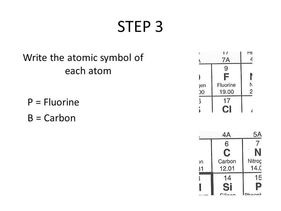 STEP 3 Write the atomic symbol of each atom P = Fluorine B = Carbon