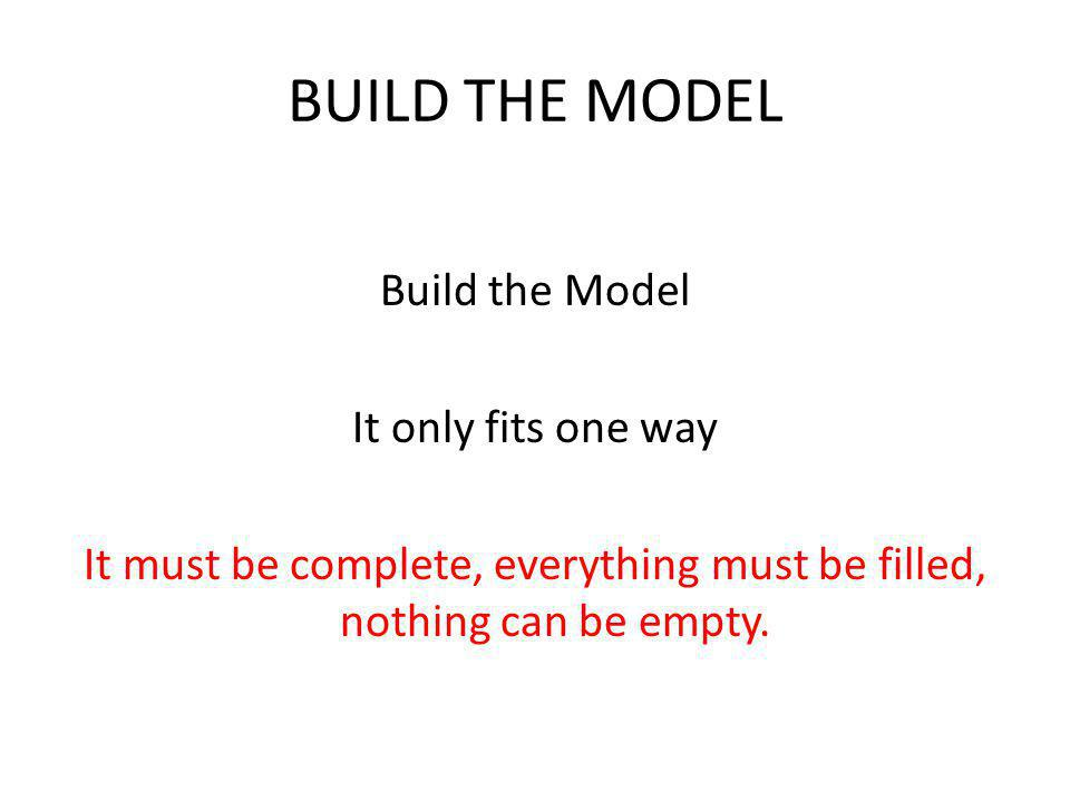 BUILD THE MODEL Build the Model It only fits one way It must be complete, everything must be filled, nothing can be empty.