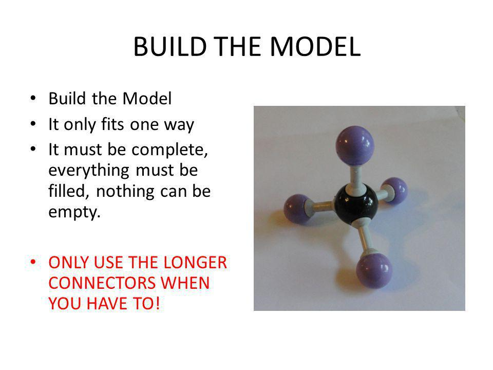 Build the Model It only fits one way It must be complete, everything must be filled, nothing can be empty.