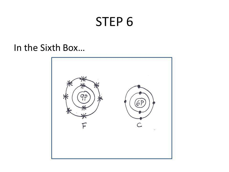 STEP 6 In the Sixth Box…