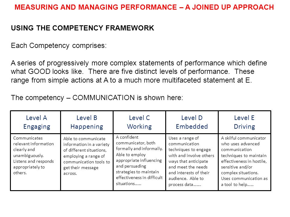 MEASURING AND MANAGING PERFORMANCE – A JOINED UP APPROACH USING THE COMPETENCY FRAMEWORK These levels do not directly correlate with levels of management in an organisation, although it is more likely that managers will have profiles in the C D E range, whilst operators and other staff may be in the A B C range.