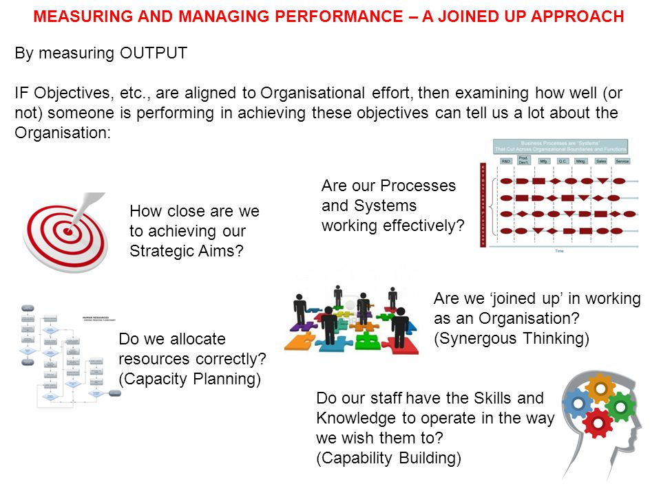 MEASURING AND MANAGING PERFORMANCE – A JOINED UP APPROACH By measuring COMPETENCY Measuring attributes and behaviours is difficult – it requires self-awareness in the individual, and the investment of time by the manager to properly observe those behaviours in his or her staff.