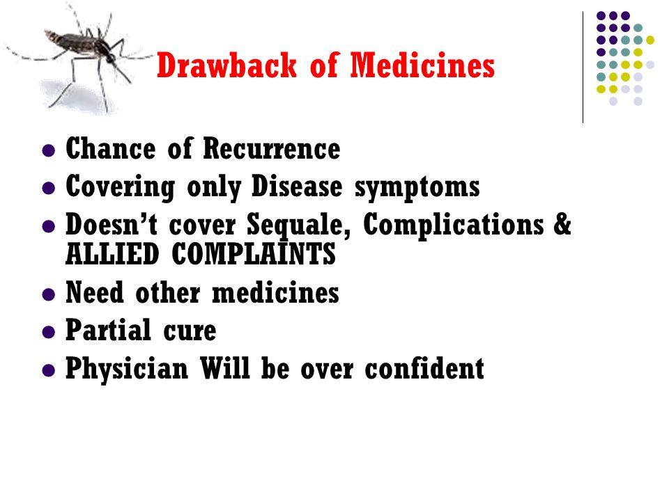 Drawback of Medicines Chance of Recurrence Covering only Disease symptoms Doesn't cover Sequale, Complications & ALLIED COMPLAINTS Need other medicines Partial cure Physician Will be over confident