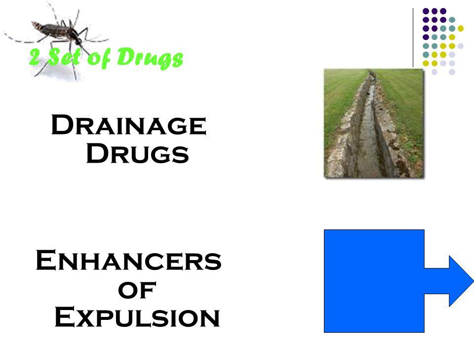 2 Set of Drugs Drainage Drugs Enhancers of Expulsion