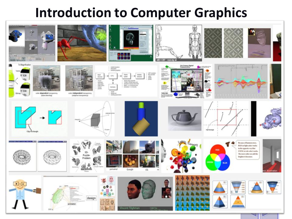 1.1 Introduction to Computer Graphics