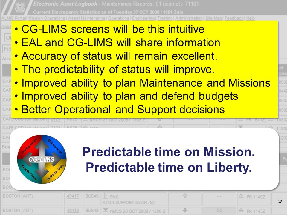 Homeland Security United States Coast Guard Assistant Commandant for Engineering and Logistics (CG-4) 19-Nov-2009 Why It Matters 13 CG-LIMS screens will be this intuitive EAL and CG-LIMS will share information Accuracy of status will remain excellent.