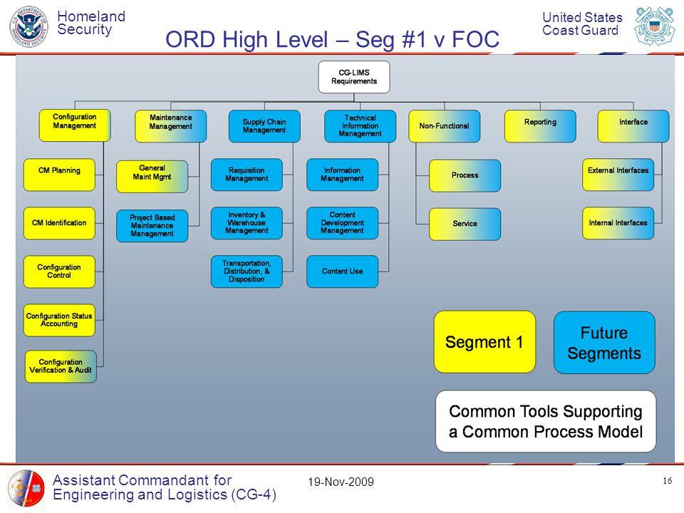 Homeland Security United States Coast Guard Assistant Commandant for Engineering and Logistics (CG-4) 19-Nov-2009 ORD High Level – Seg #1 v FOC 16