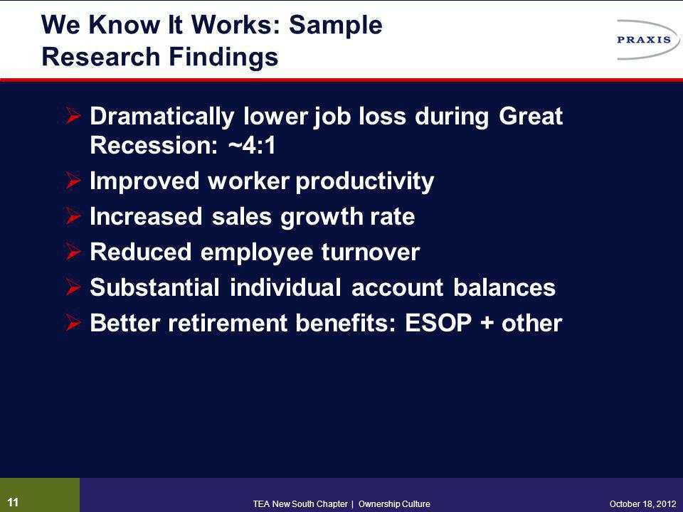 We Know It Works: Sample Research Findings  Dramatically lower job loss during Great Recession: ~4:1  Improved worker productivity  Increased sales