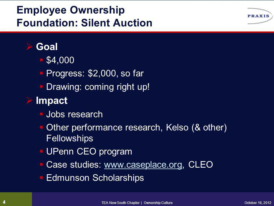 Employee Ownership Foundation: Silent Auction  Goal  $4,000  Progress: $2,000, so far  Drawing: coming right up!  Impact  Jobs research  Other