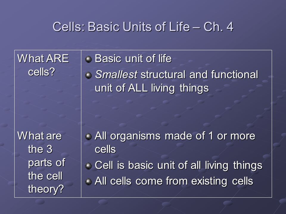 Cells: Basic Units of Life – Ch.4 What ARE cells.