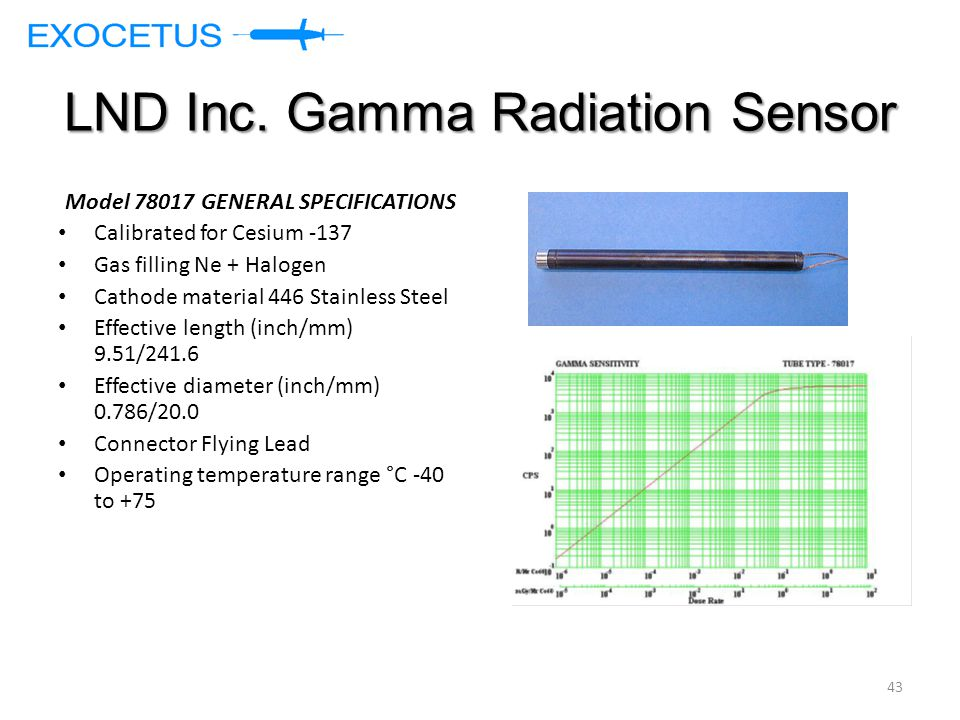 LND Inc. Gamma Radiation Sensor Model 78017 GENERAL SPECIFICATIONS Calibrated for Cesium -137 Gas filling Ne + Halogen Cathode material 446 Stainless