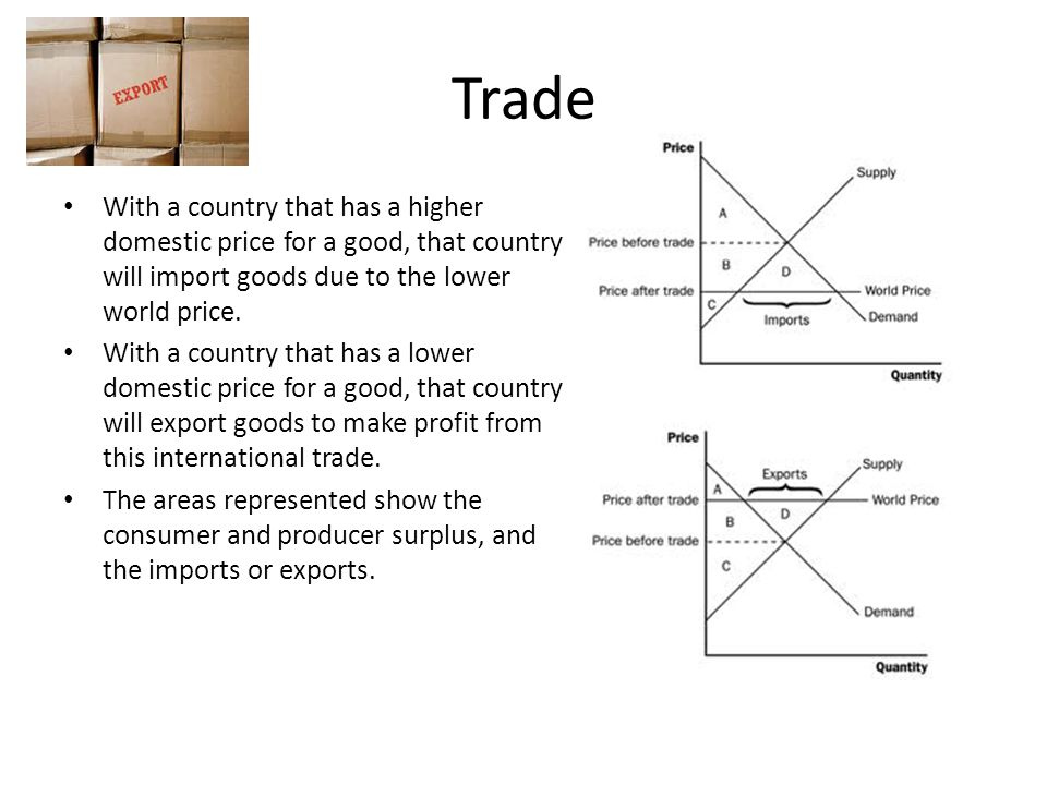 Trade With a country that has a higher domestic price for a good, that country will import goods due to the lower world price. With a country that has