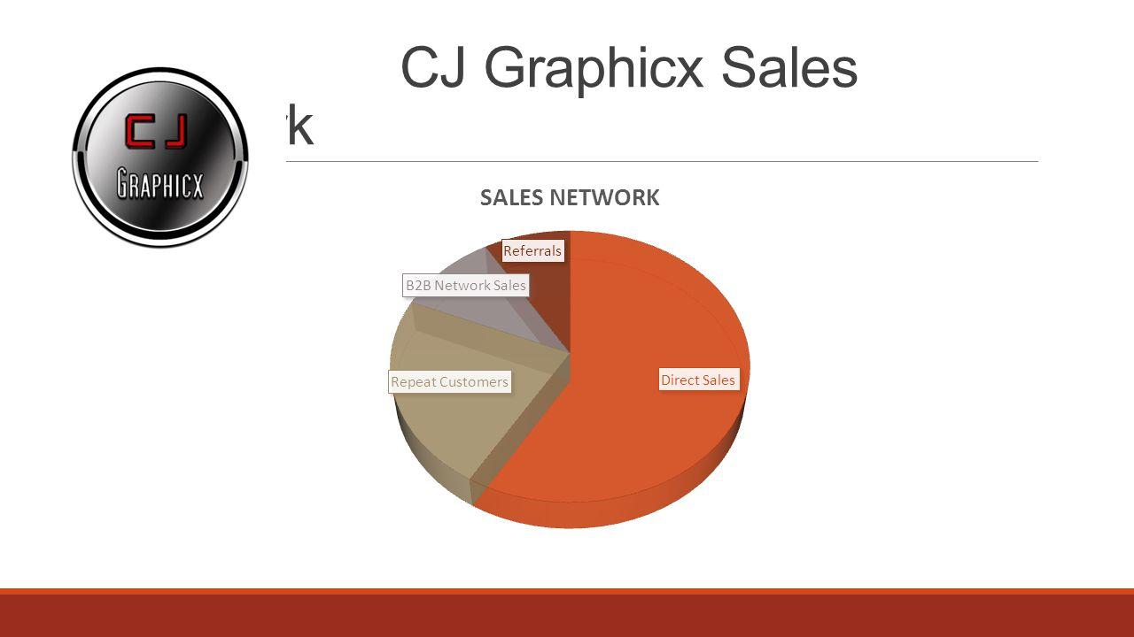 CJ Graphicx Sales Network