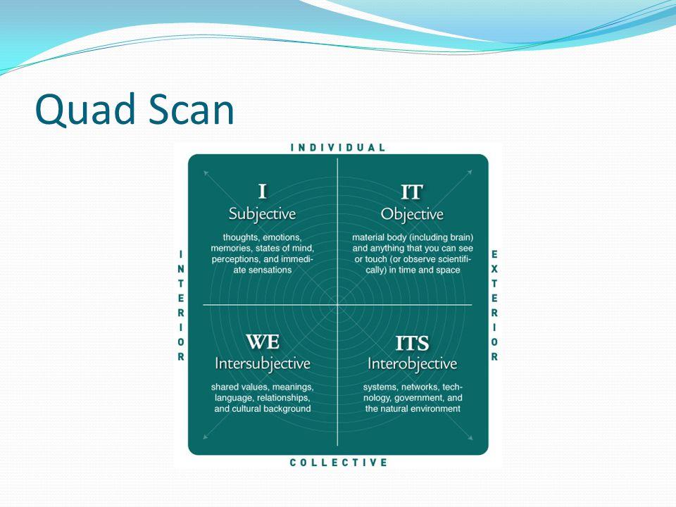 Quad Scan