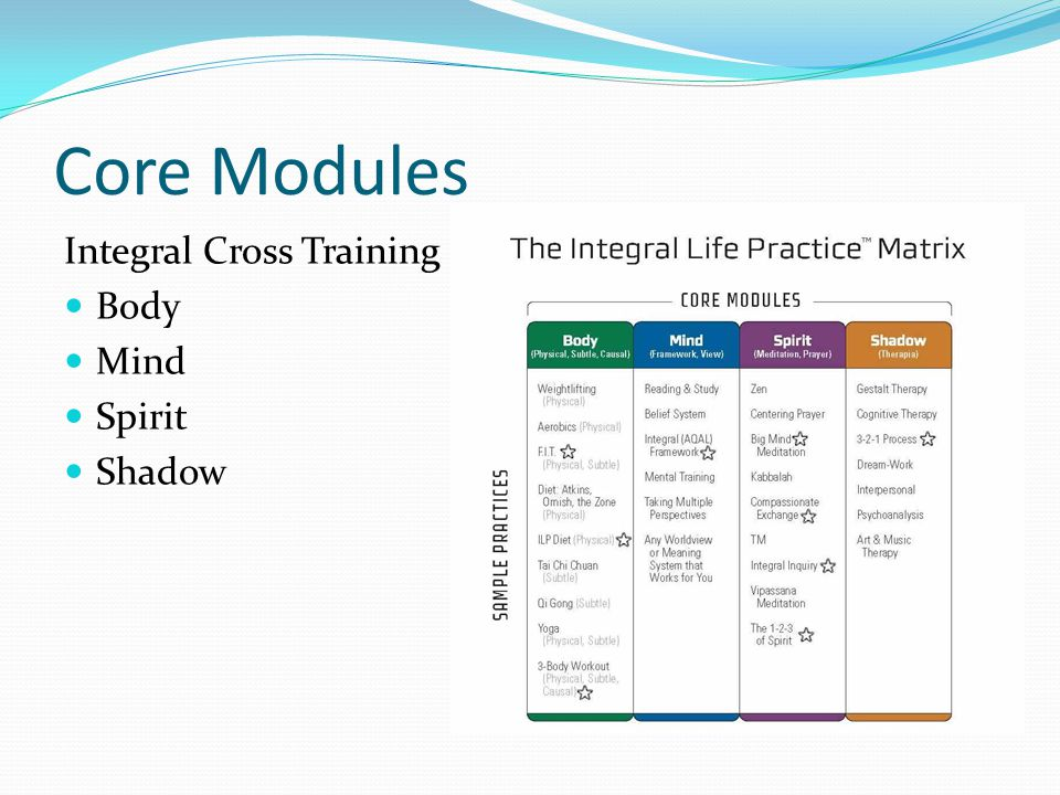 Core Modules Integral Cross Training Body Mind Spirit Shadow