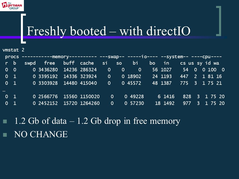 Freshly booted – with directIO vmstat 2 procs -----------memory---------- ---swap-- -----io---- --system-- ----cpu---- r b swpd free buff cache si so bi bo in cs us sy id wa 0 0 0 3436280 14236 286324 0 0 0 56 1027 54 0 0 100 0 0 1 0 3395192 14336 323924 0 0 18902 24 1193 447 2 1 81 16 0 1 0 3303928 14480 415040 0 0 45572 48 1387 775 3 1 75 21 … 0 1 0 2566776 15560 1150020 0 0 49228 6 1416 828 3 1 75 20 0 1 0 2452152 15720 1264260 0 0 57230 18 1492 977 3 1 75 20 1.2 Gb of data – 1.2 Gb drop in free memory NO CHANGE