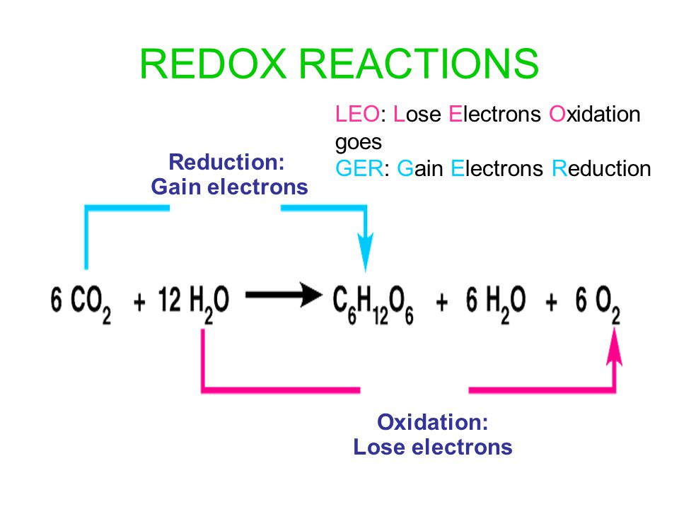 Reduction: Gain electrons Oxidation: Lose electrons REDOX REACTIONS LEO: Lose Electrons Oxidation goes GER: Gain Electrons Reduction