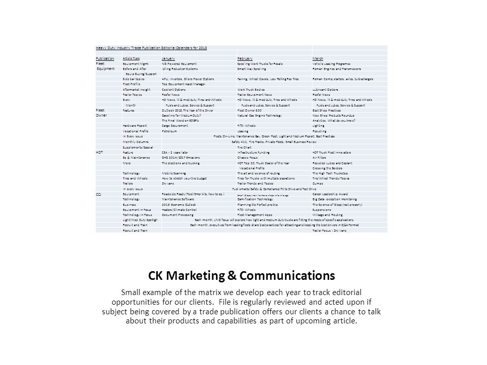 CK Marketing & Communications Small example of the matrix we develop each year to track editorial opportunities for our clients.